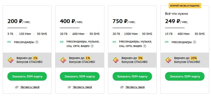 Оператор «СберМобайл» от Сбербанка: тарифы и зона покрытия