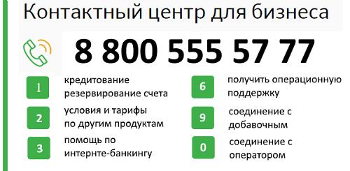 Телефон горячей линии ПАО Сбербанк