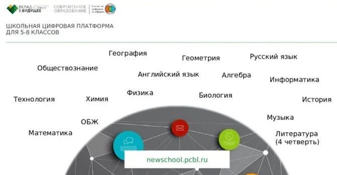 Школьная цифровая платформа - вход в кабинет